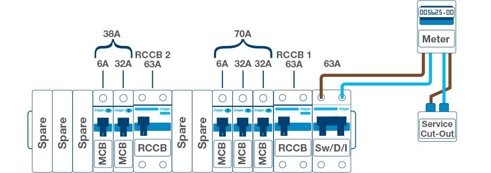 Overload Protection on inverter diagram, elcb diagram, radar diagram, circuit breaker diagram, gfci diagram, power supply diagram, timer diagram, mosfet diagram, switch diagram, fuse diagram, rice diagram,